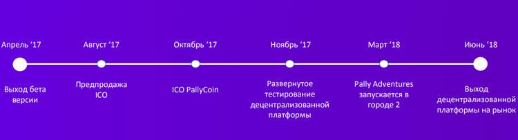 Дорожная картаPally