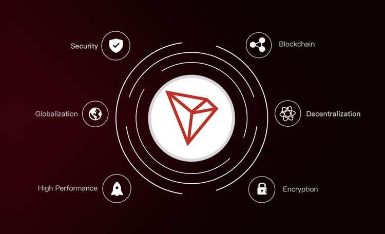 Экосистема криптовалюты TRON (TRX)