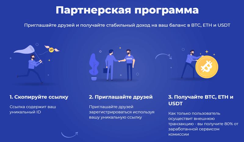 Партнерская программа Bitpapa