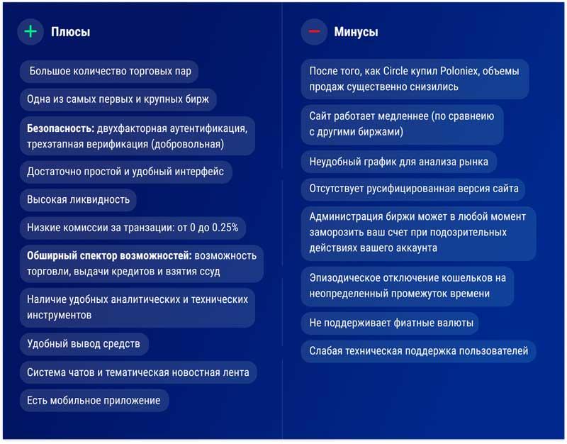 Плюсы и минусы криптобиржи Poloniex
