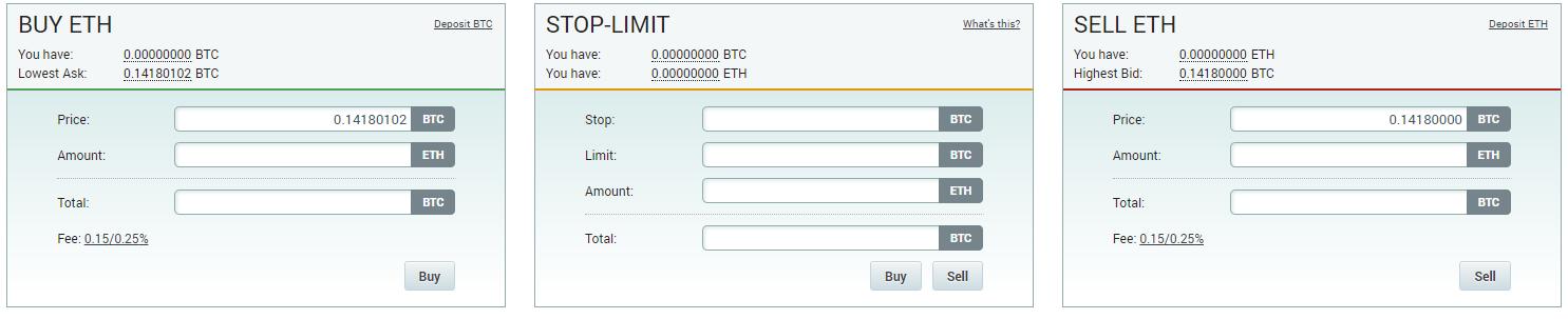 Блока для торговли - Buy, Sell, Stop Limit