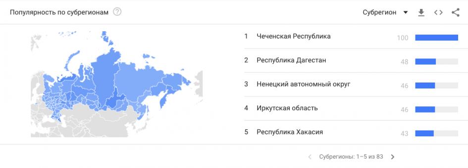 Популярность биткоина в регионах России
