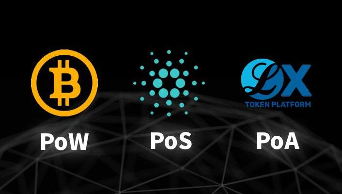 Алгоритмы консенсуса PoW, PoS, PoA