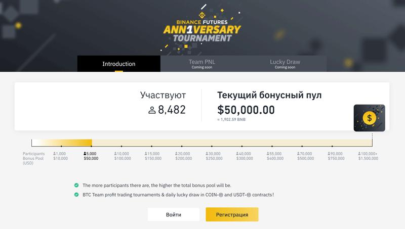 Правила участия в турнире и распределение наград