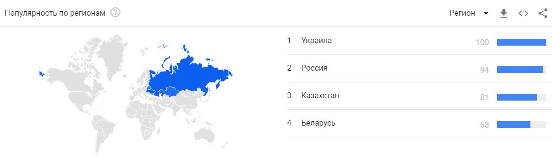 Региональность интереса к биткоину, по даннымGoogle Trends