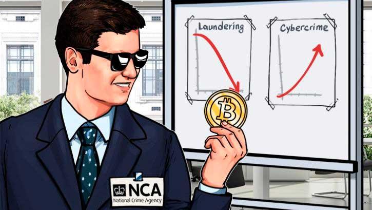 Риски для рынка криптовалюты