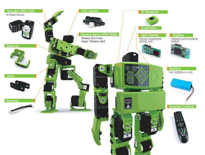 Робот Humanoid