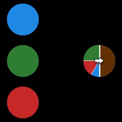 Синапс - связь между двумя нейронами