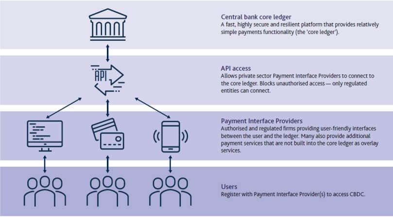 Политика сокращения использования бумажных денег и монет в Нидерландах