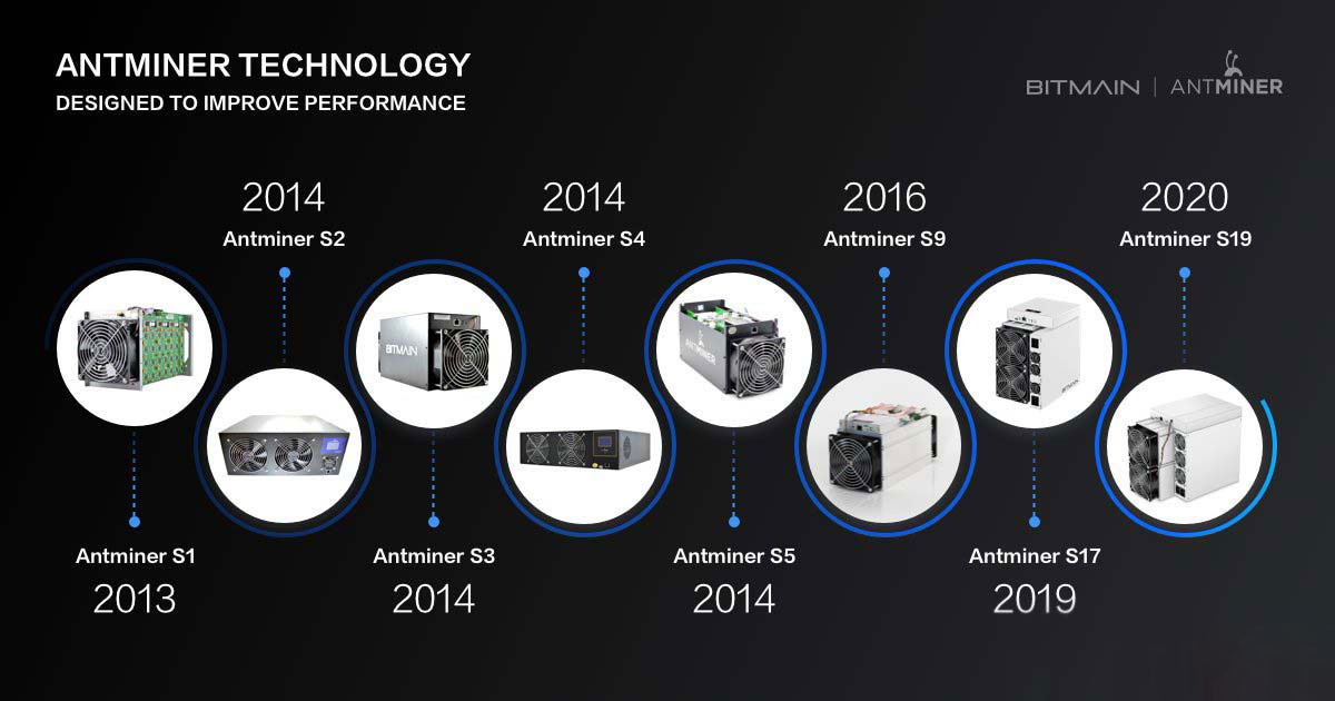 Сравнение моделей Antminer S19 и S19 pro с Antminer s17 и T17