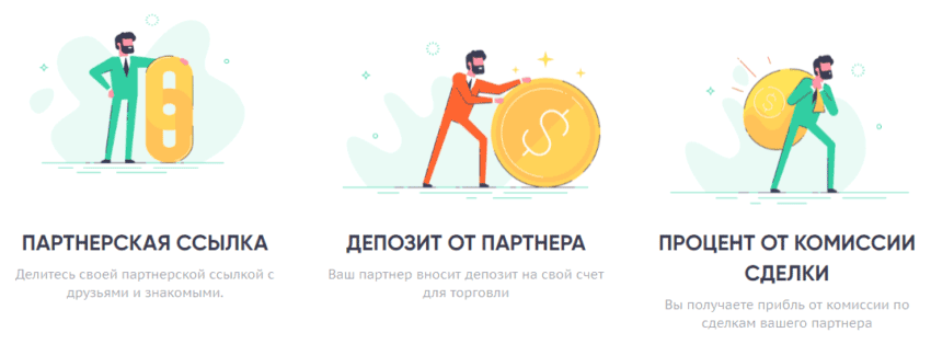 Партнерская программа Stockpoint