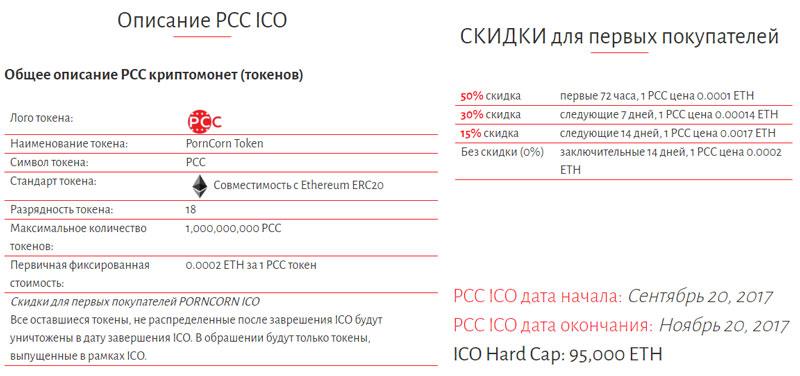 ICOPCORN - условия выпуска монет PCC