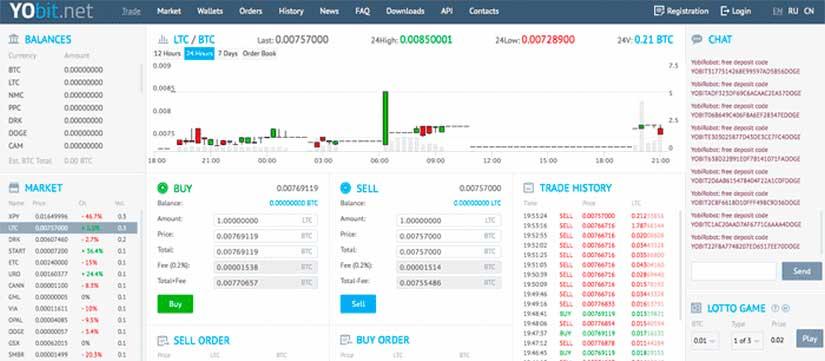 Торговля криптовалютой бирже на Yobit