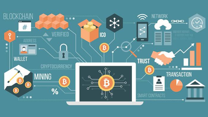 Как обрабатываются транзакции в блокчейне