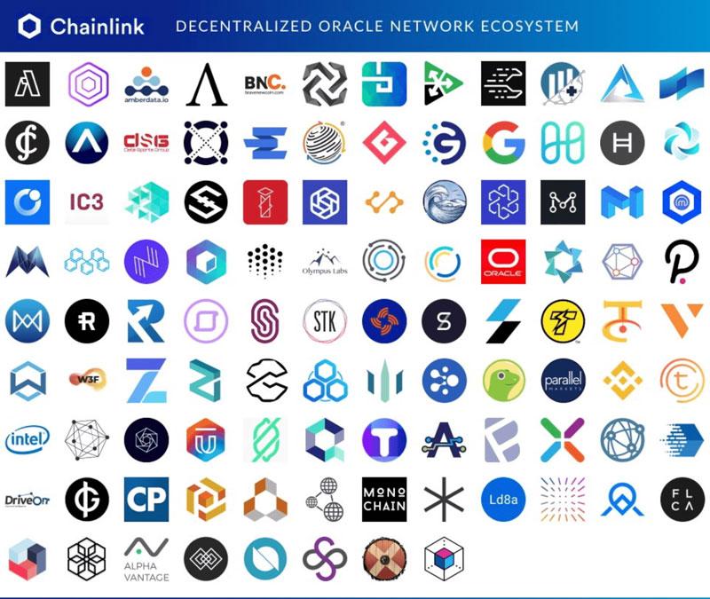 Экосистема Chainlink в начале 2020 года