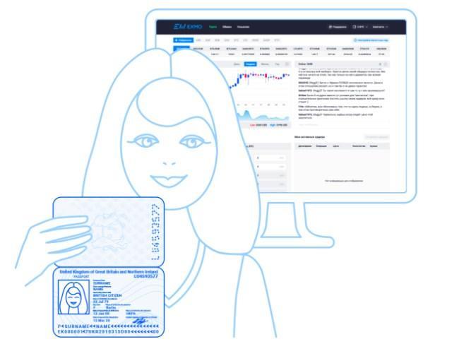 Документы для верификации аккаунта на бирже EXMO