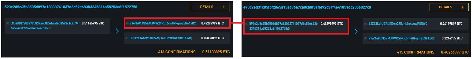 CoinJoin-транзакции