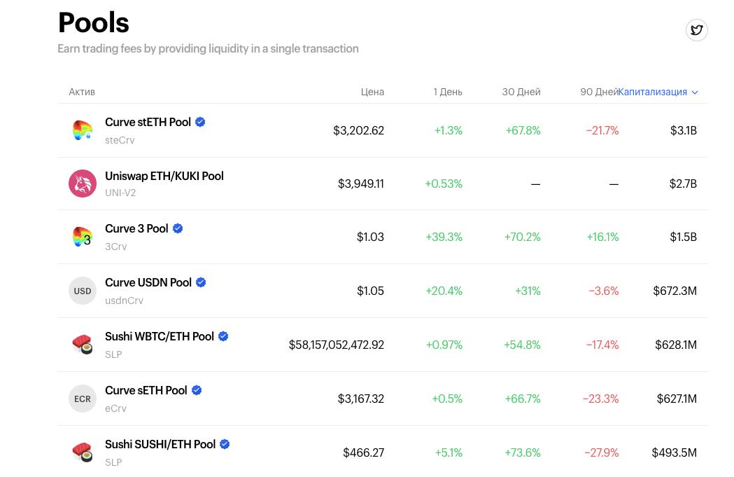 Примеры пар активов доступных на Zerion